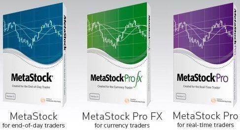 metastock trade