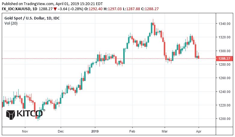 Thị trường vàng: Liệu Brexit cứng có làm giá vàng tăng? Câu trả lời nằm ở đồng Bảng 2