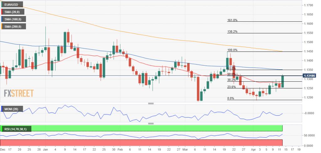 Thị trường forex: Liệu USD/JPY có tăng lên 114 rồi trở về 110? 2