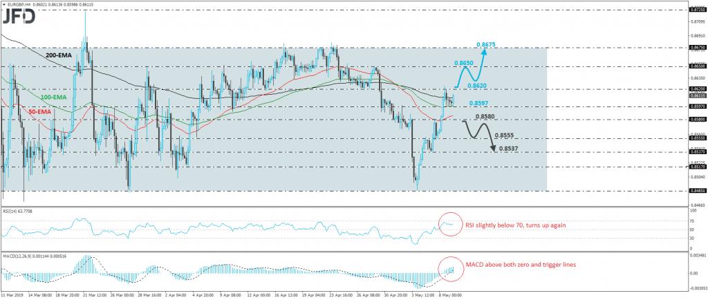 Thị trường forex: USD/JPY vẫn đang trong xu hướng giảm 3