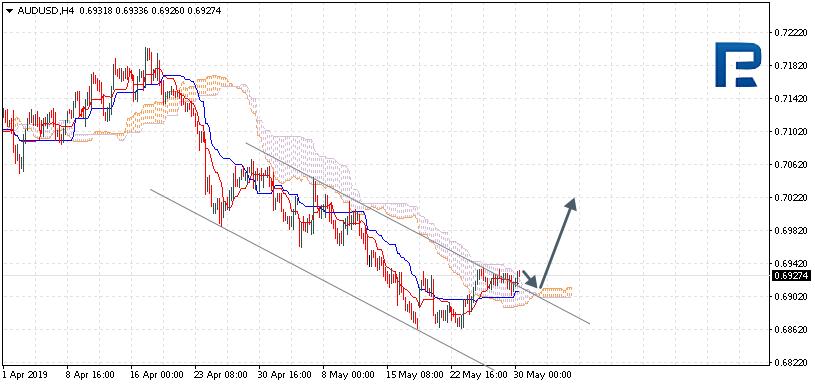 Thị trường forex: Đồng đô la đã trở lại mạnh mẽ hơn chỉ số Dow Jones phục hồi 4