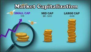 Vốn hóa thị trường là gì? Muốn giao dịch thành công, hãy tìm hiểu ngay! 2