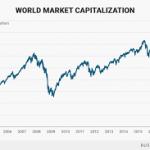 Vốn hóa thị trường là gì? Muốn giao dịch thành công, hãy tìm hiểu ngay! 1