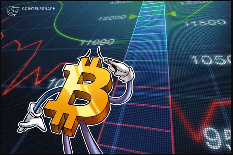 Quan điểm thị trường: Bitcoin đồng hành cùng Vàng - nơi trú ẩn an toàn 2