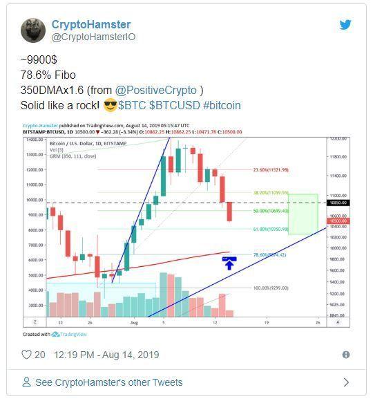 Crypsto-hamster-twitter