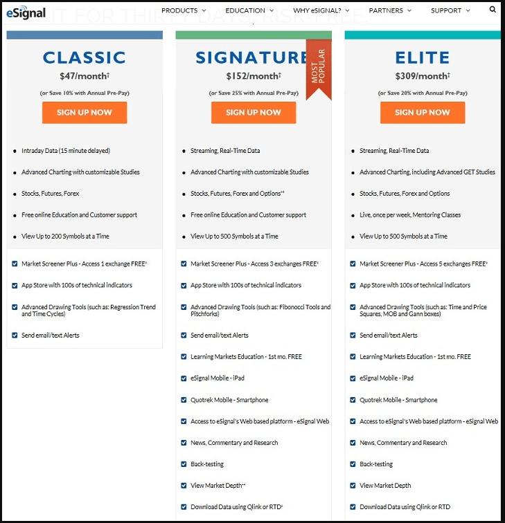 Top 5 phần mềm phân tích kỹ thuật tốt nhất (trả phí & miễn phí) 3