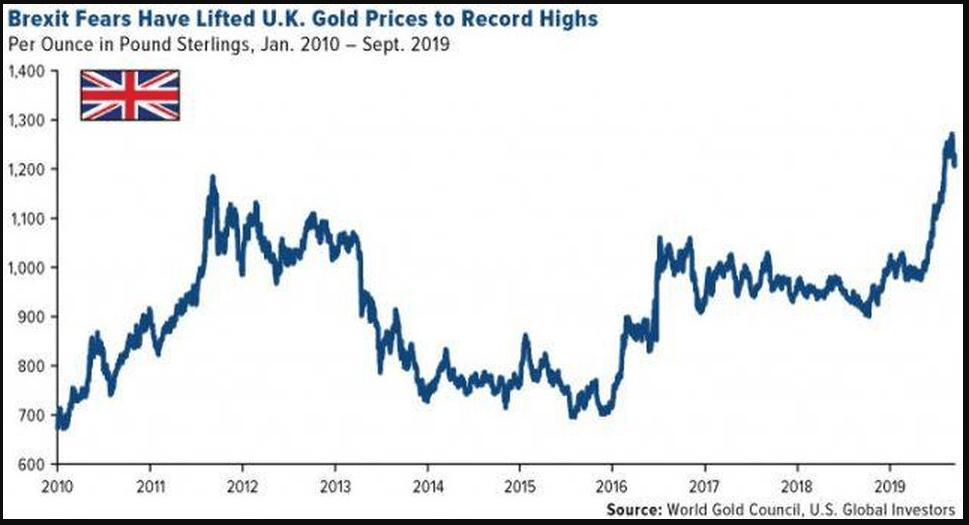 3 lý do tại sao giá Vàng có thể tiếp tục tăng 3