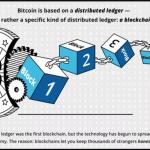 Blockchain là gì ? Hướng dẫn về blockchain chính xác nhất 3