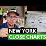 Tại sao trader chuyên nghiệp phải biết đến biểu đồ giá New York Close (5 cây nến/tuần)? 1