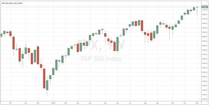 Thị trường forex
