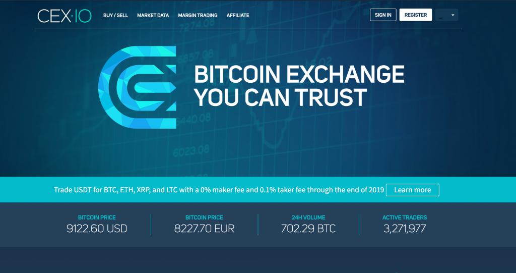 Các sàn giao dịch bitcoin tại Việt Nam