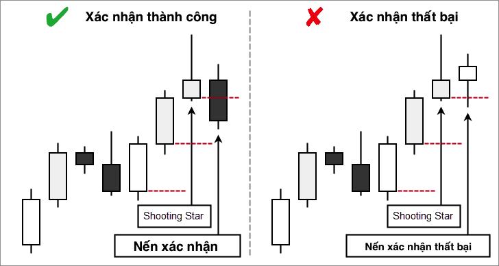 mô-hình-nến-shooting-star-3