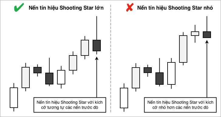 mô-hình-nến-shooting-star-6