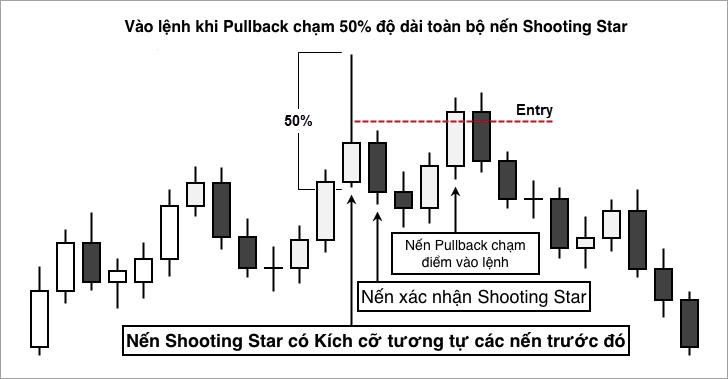 mô-hình-nến-shooting-star-8