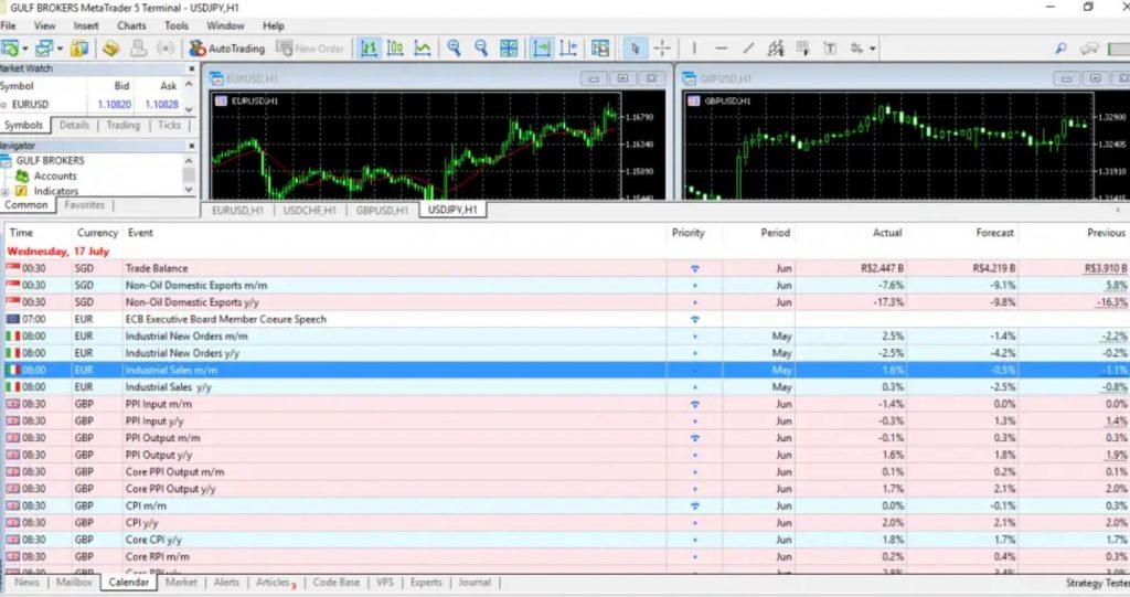 Nền tảng MT5 trên Gulf Brokers
