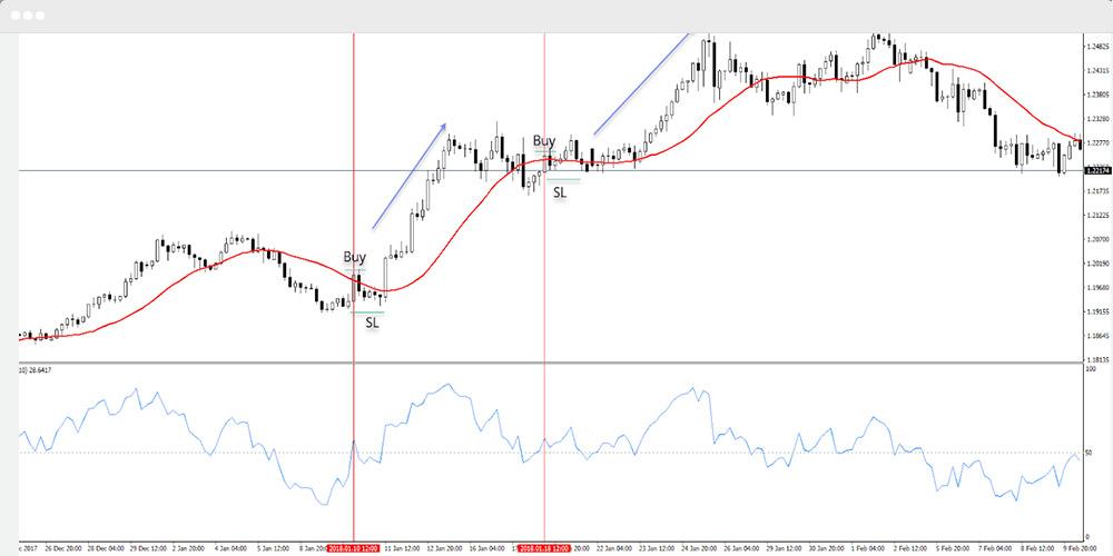 swing-trader-là-gì-3