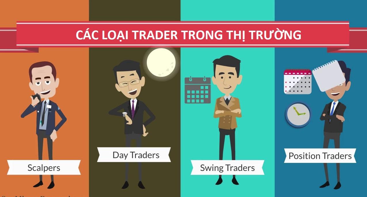 swing-trader-là-gì-5