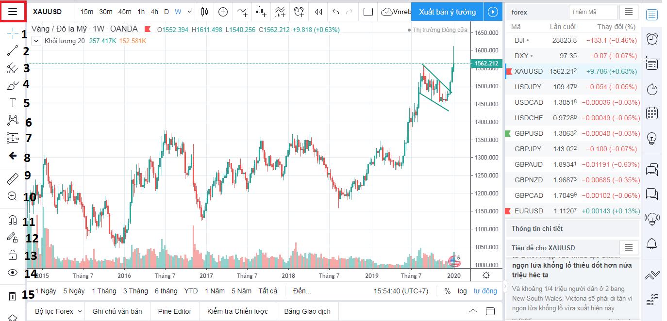 hướng-dẫn-sử-dụng-tradingview-13