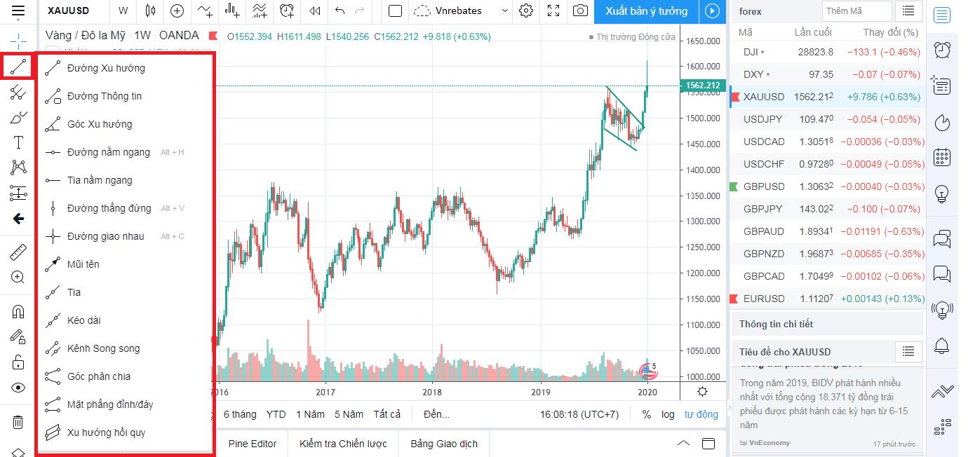 hướng-dẫn-sử-dụng-tradingview-14