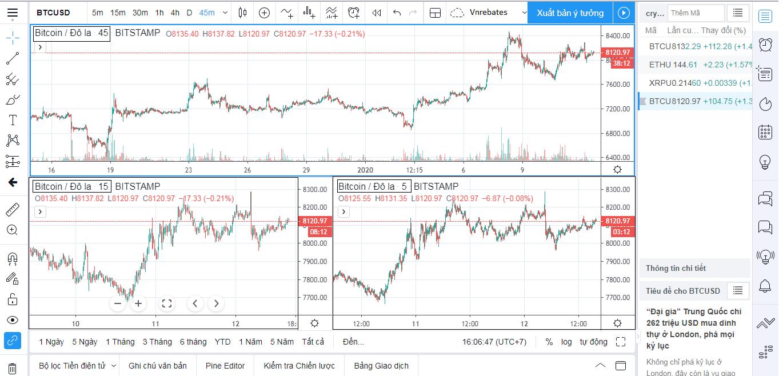 hướng-dẫn-sử-dụng-tradingview-24