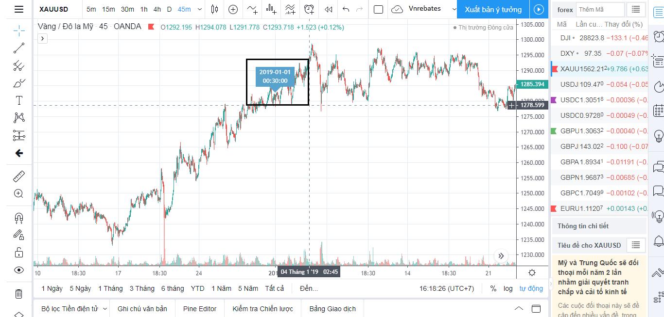 hướng-dẫn-sử-dụng-tradingview-26