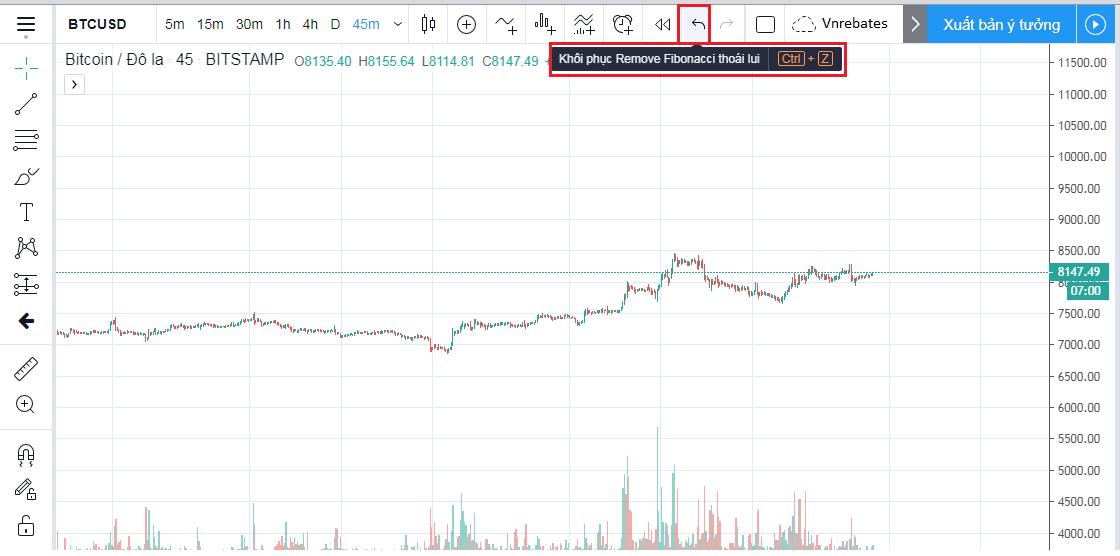 hướng-dẫn-sử-dụng-tradingview-27