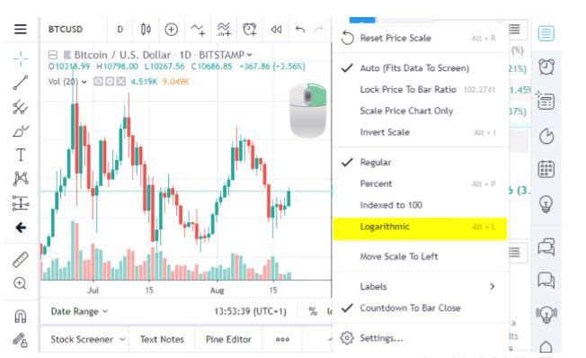 hướng-dẫn-sử-dụng-tradingview-4