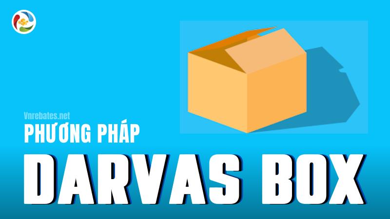 Darvas-Box