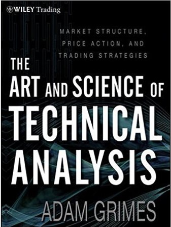 The Art & Science Of Technical Analysis – AdamGrimes
