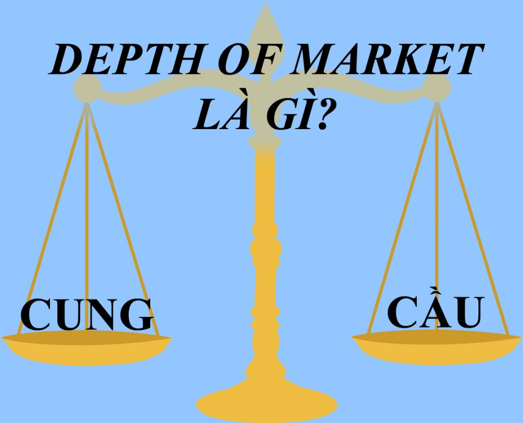 Depth of market