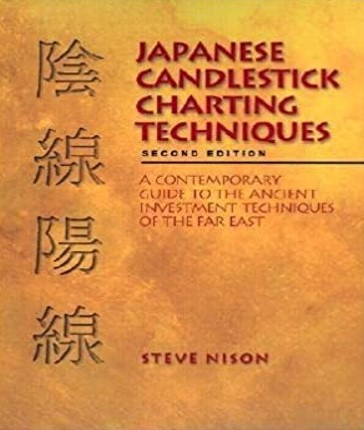 Japanese Candlestick Charting Techniques – Steve Nison
