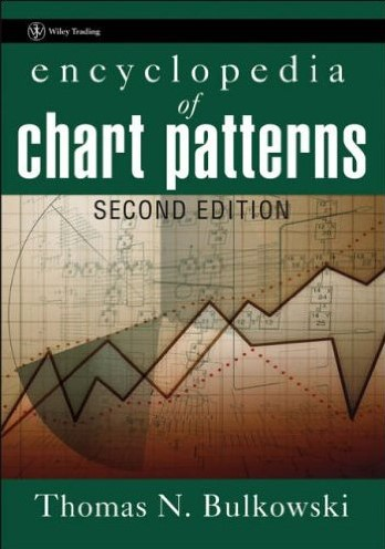 Encyclopedia Of Chart Patterns – Thomas Bulkowski