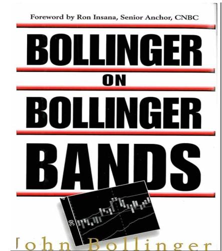 Bollinger on Bollinger bands - John Bollinger