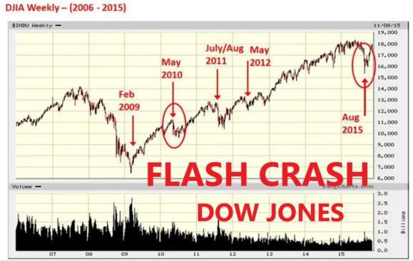 Flash Crash la gi