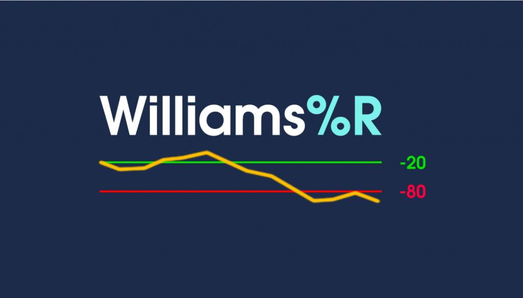 Williams Percent Range