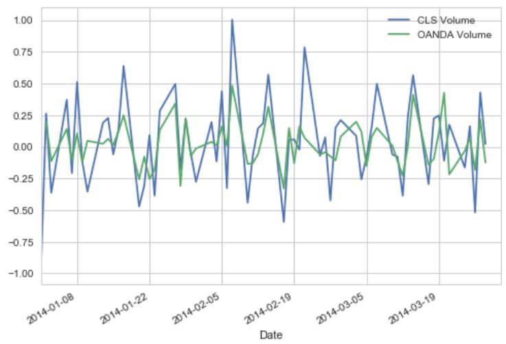 Tick volume của GBPJPY