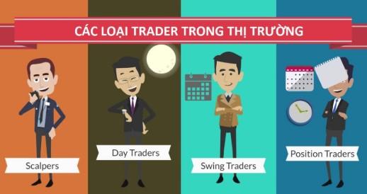 Sự khác biệt giữa Swing trade với các style trade khác