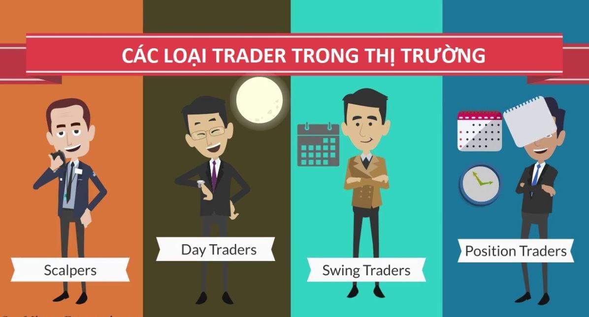 Swing Trading la gi Giao dich Swing