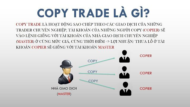 copy2btrade-1440726