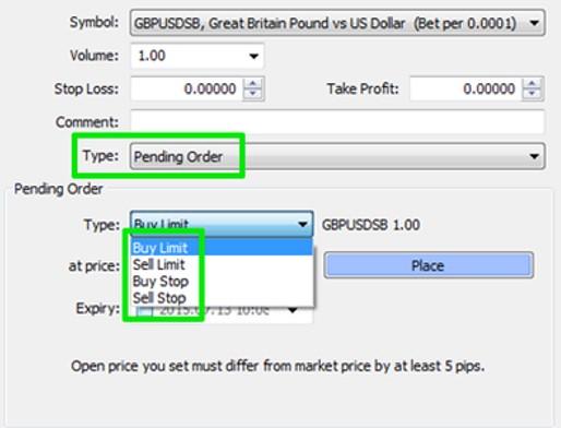 Hướng dẫn đặt lệnh chờ Sell stop hiệu quả trên MT4