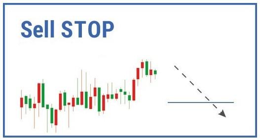Sell Stop là gì