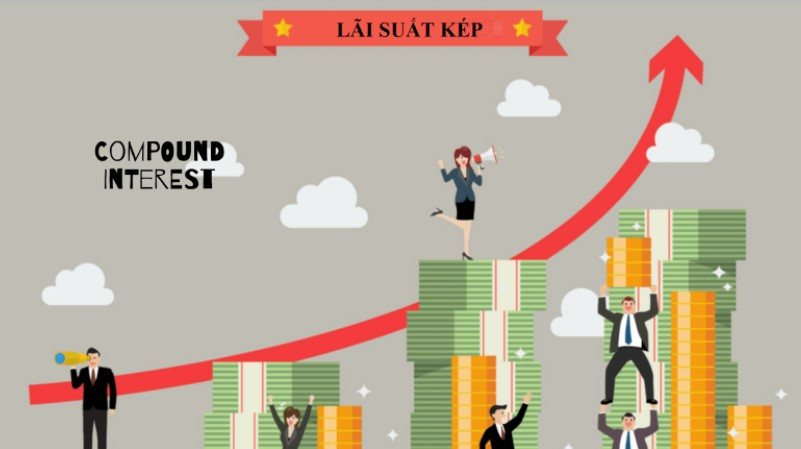 Hướng dẫn 4 bước gửi tiền tiết kiệm nhận lãi suất kép tại Việt Nam