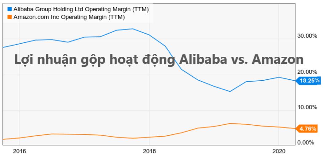 Co phieu Alibaba
