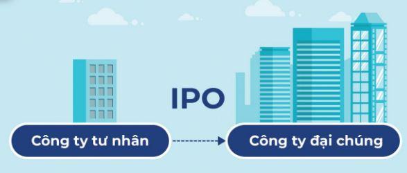 5 bước tổ chức đấu giá thực hiện IPO