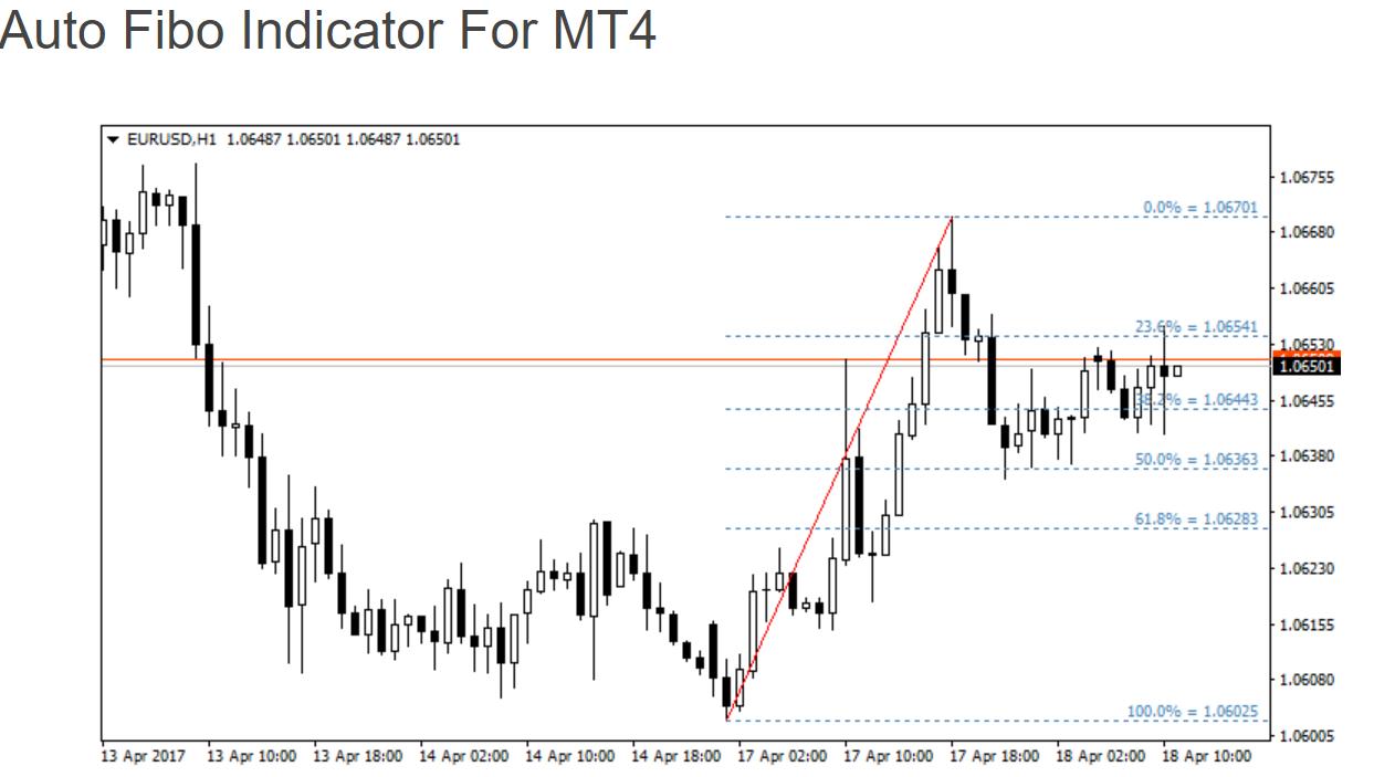 Them indicator vao Mt4