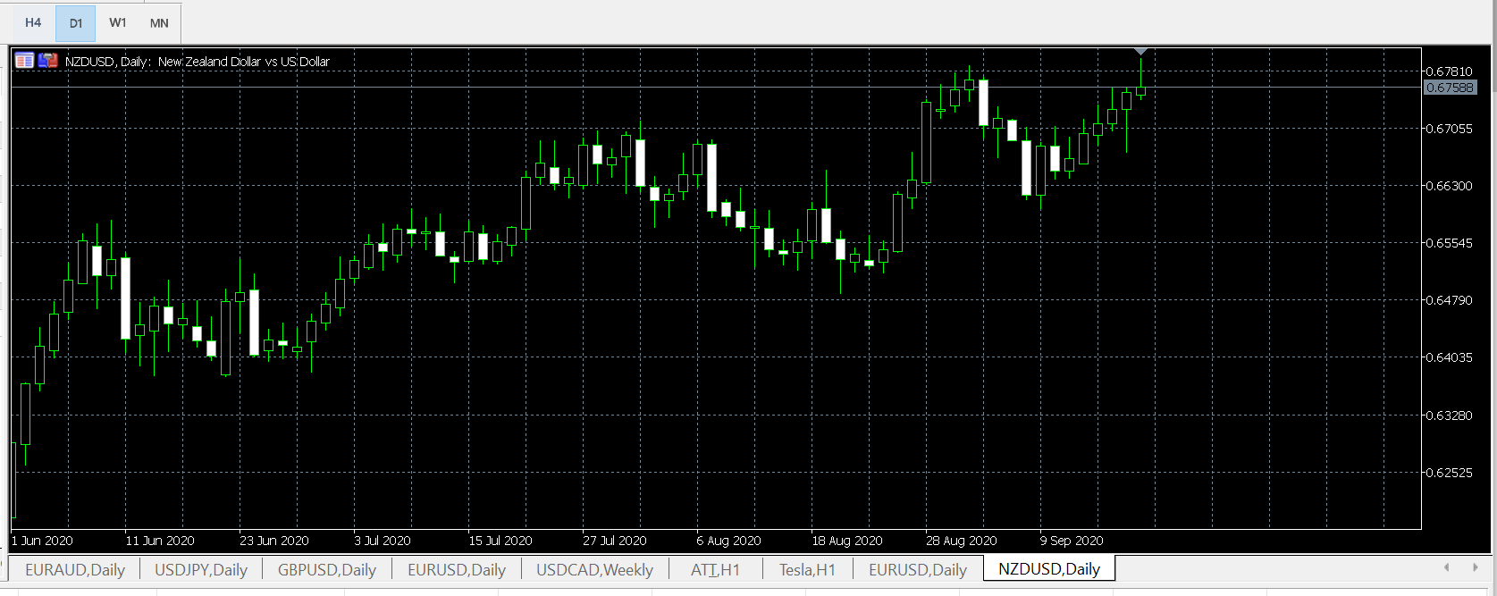 Thi truong Forex