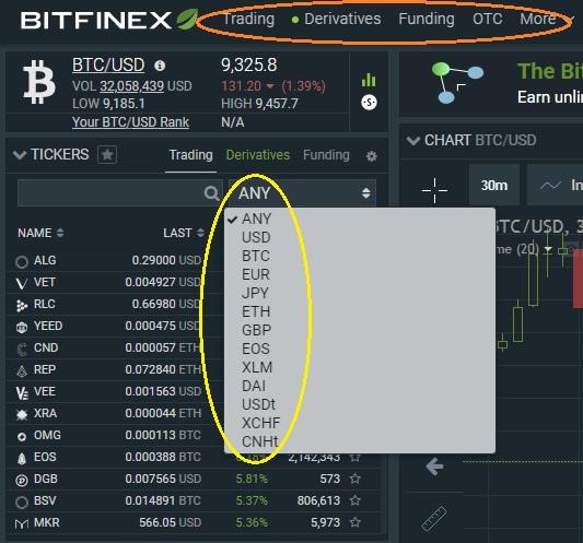 bitfinex-danh-gia-san-Bitfinex-nen-tang-1