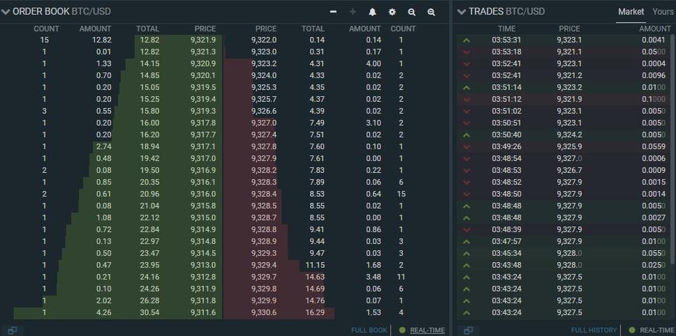 bitfinex-danh-gia-san-Bitfinex-nen-tang-4