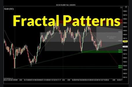 Chỉ báo Fractal là gì? Hướng dẫn sử dụng chỉ báo Fractal