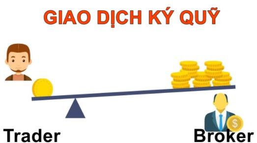 Giao dịch ký quỹ là gì? 2 công thức tính tỷ lệ ký quỹ forex
